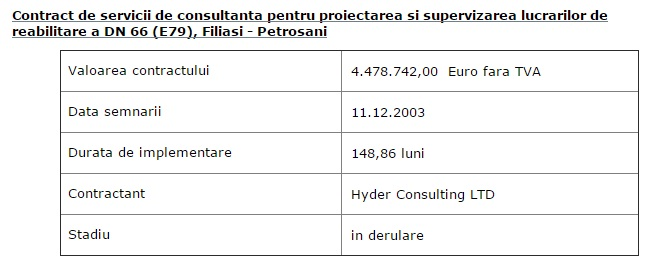 contract hyder 2
