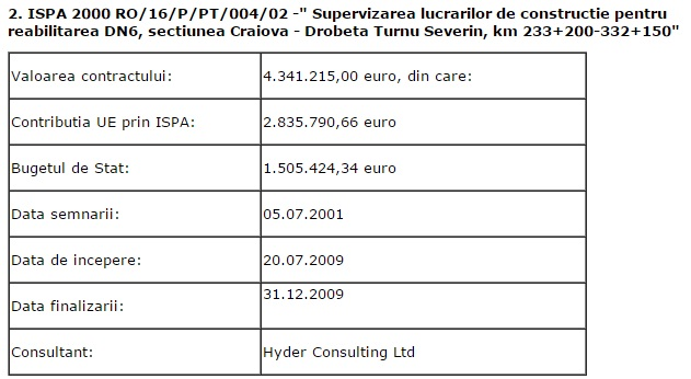 contract hyder 5